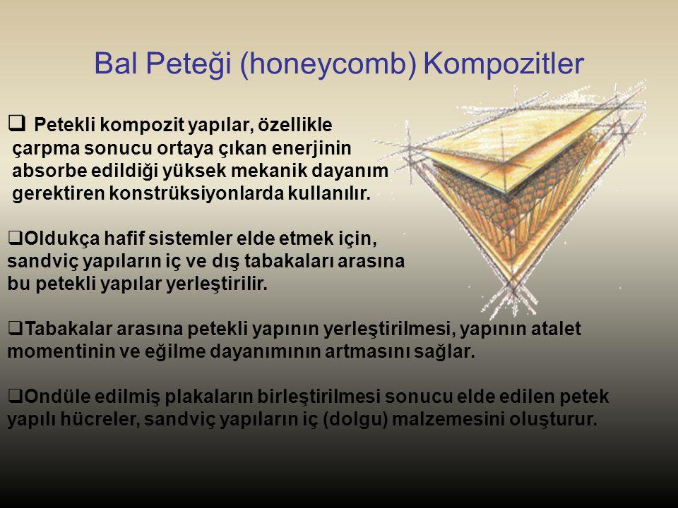 Bal Peteği (honeycomb) Kompozitler