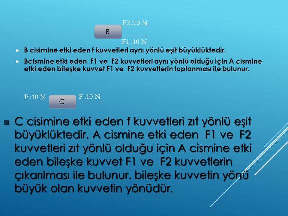 F2 :10 N B. F1 :10 N. B cisimine etki eden f kuvvetleri aynı yönlü eşit büyüklüktedir.