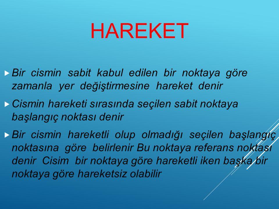 HAREKET Bir cismin sabit kabul edilen bir noktaya göre zamanla yer değiştirmesine hareket denir.