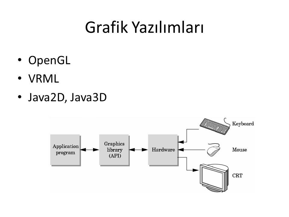 Grafik Yazılımları OpenGL VRML Java2D, Java3D