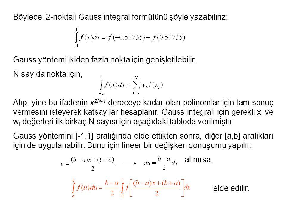 Böylece, 2-noktalı Gauss integral formülünü şöyle yazabiliriz;