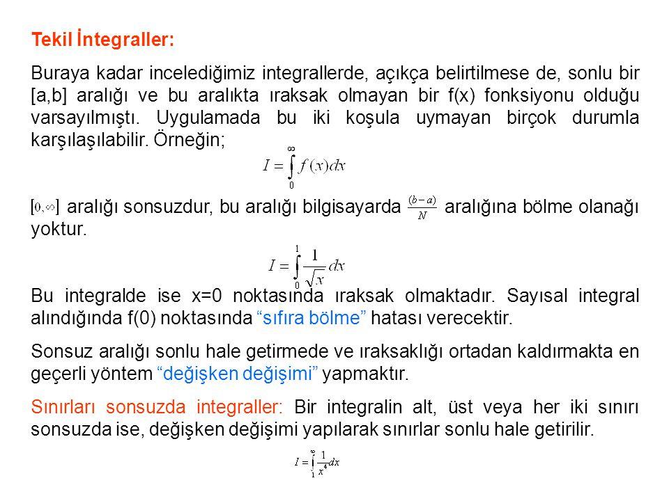 Tekil İntegraller: