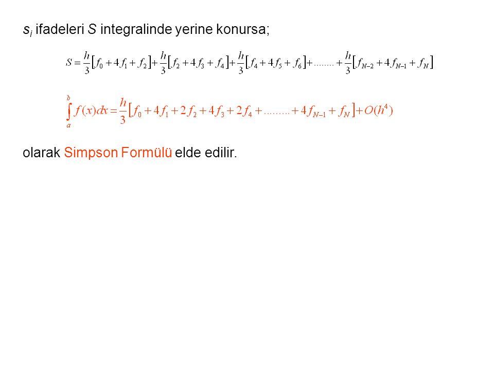 si ifadeleri S integralinde yerine konursa;