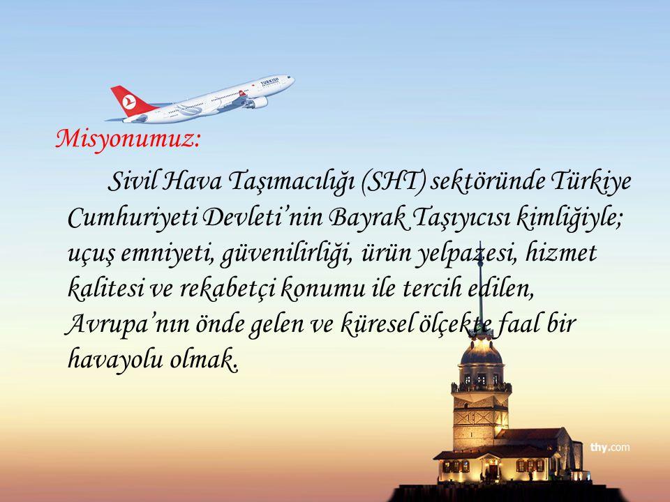 Misyonumuz: Sivil Hava Taşımacılığı (SHT) sektöründe Türkiye Cumhuriyeti Devleti'nin Bayrak Taşıyıcısı kimliğiyle; uçuş emniyeti, güvenilirliği, ürün yelpazesi, hizmet kalitesi ve rekabetçi konumu ile tercih edilen, Avrupa'nın önde gelen ve küresel ölçekte faal bir havayolu olmak.
