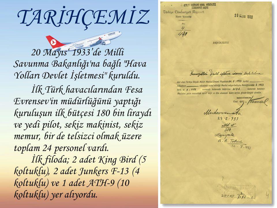 TARİHÇEMİZ 20 Mayıs' 1933'de Milli Savunma Bakanlığı na bağlı Hava Yolları Devlet İşletmesi kuruldu.