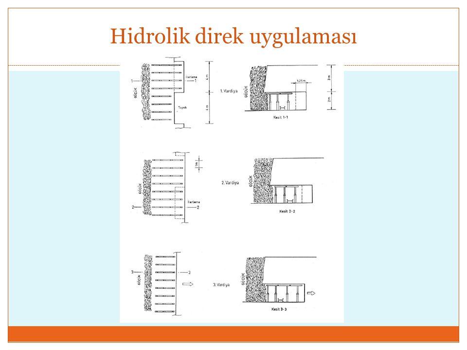 Hidrolik direk uygulaması