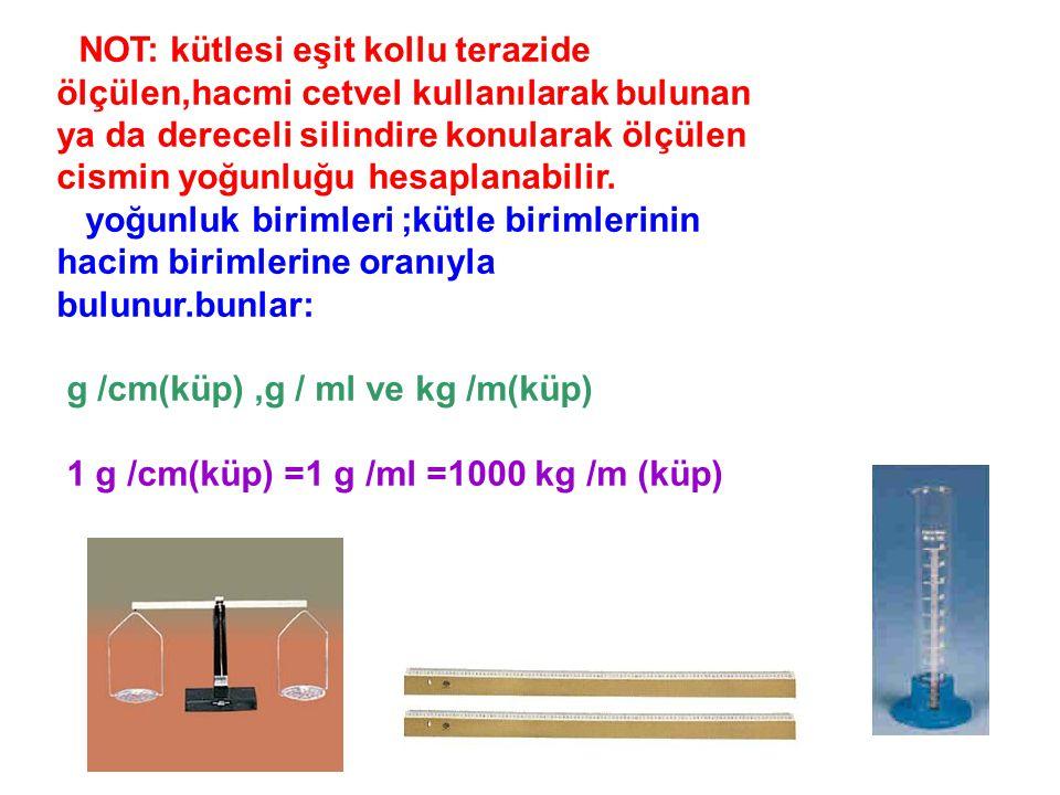 g /cm(küp) ,g / ml ve kg /m(küp)