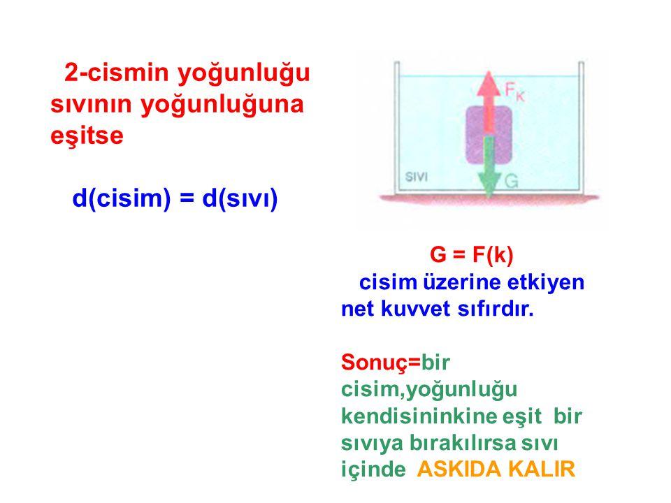 d(cisim) = d(sıvı) cisim üzerine etkiyen net kuvvet sıfırdır.