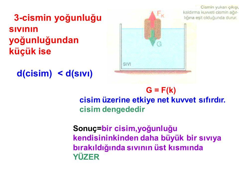 d(cisim) < d(sıvı) cisim üzerine etkiye net kuvvet sıfırdır.