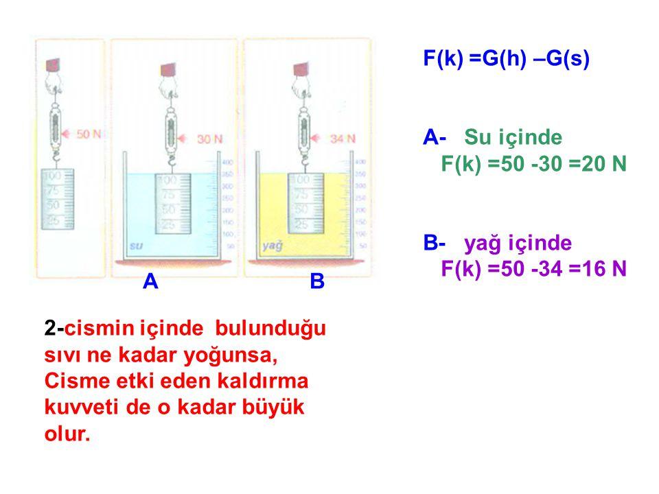 F(k) =G(h) –G(s) A- Su içinde. F(k) =50 -30 =20 N. B- yağ içinde. F(k) =50 -34 =16 N. A B.
