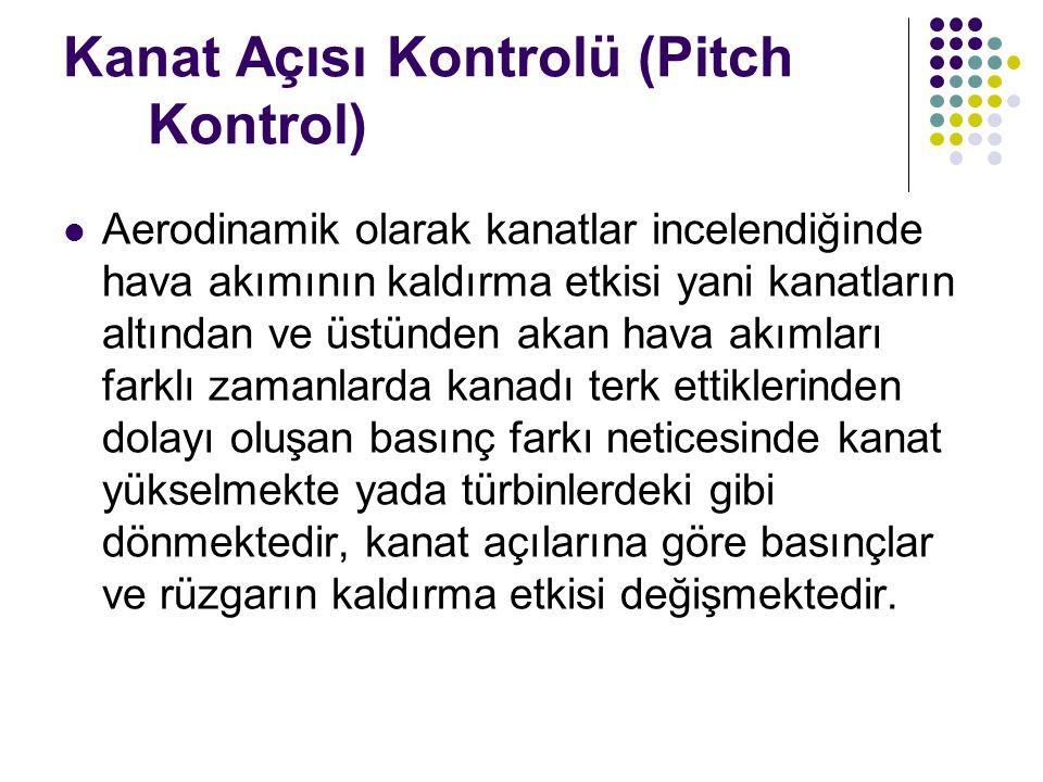 Kanat Açısı Kontrolü (Pitch Kontrol)