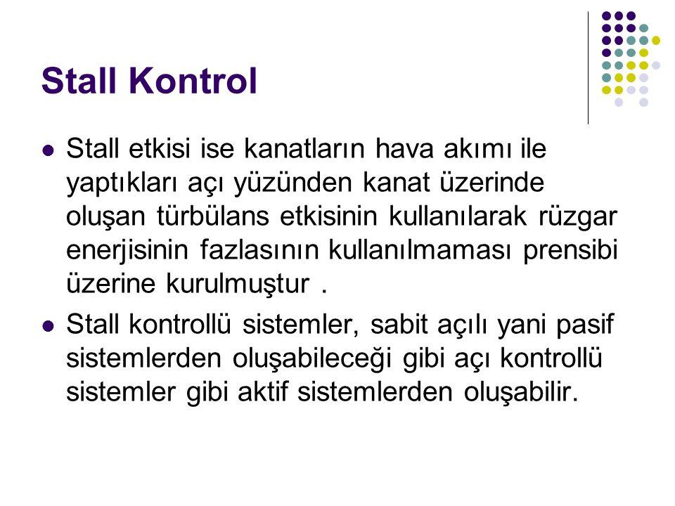 Stall Kontrol