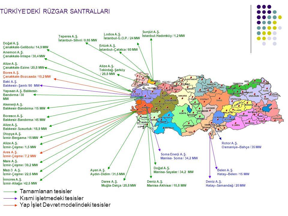TÜRKİYE'DEKİ RÜZGAR SANTRALLARI