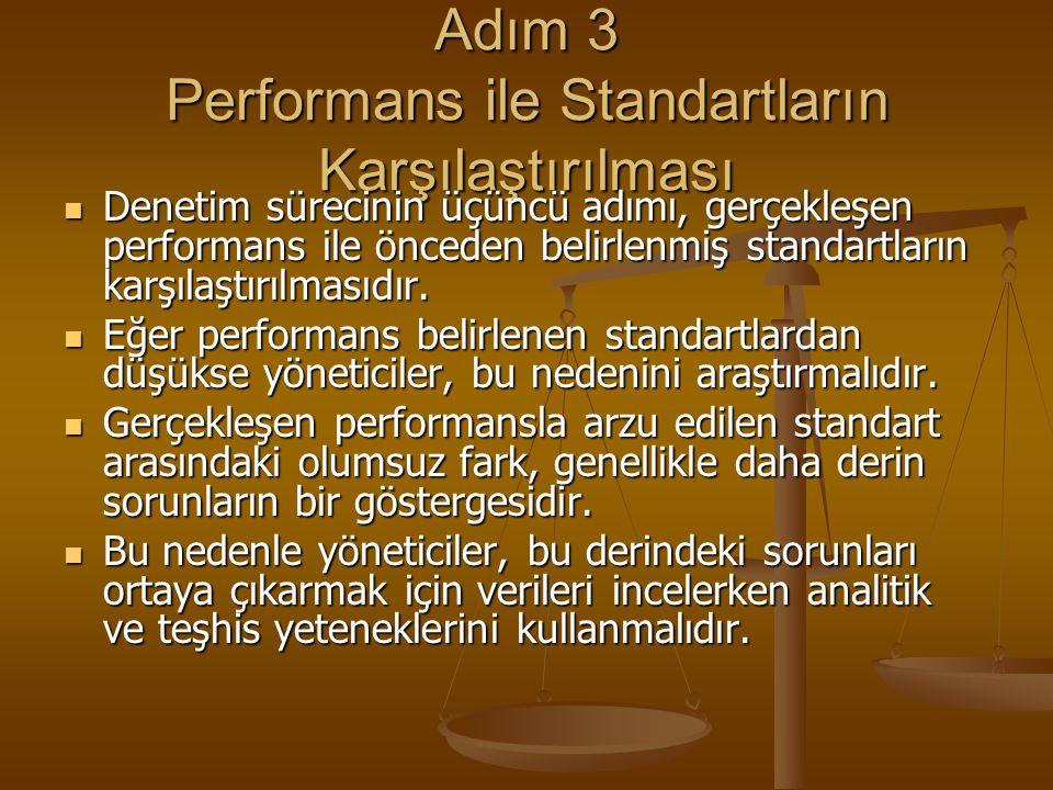 Adım 3 Performans ile Standartların Karşılaştırılması