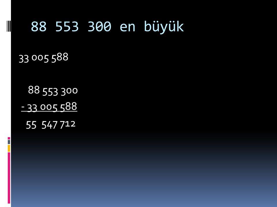 88 553 300 en büyük 33 005 588 88 553 300 - 33 005 588 55 547 712
