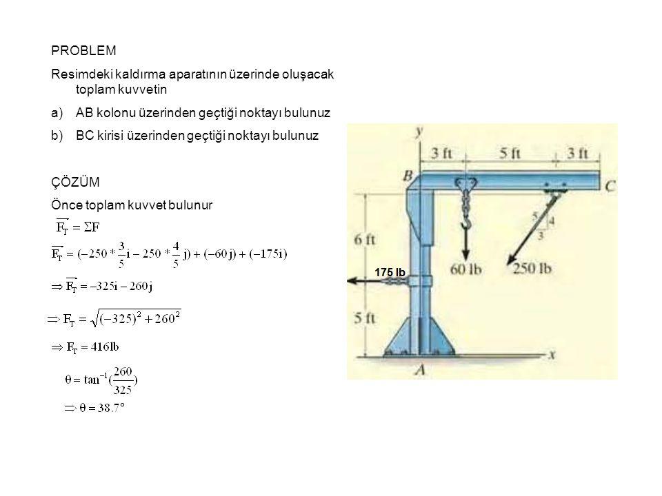 PROBLEM Resimdeki kaldırma aparatının üzerinde oluşacak toplam kuvvetin. AB kolonu üzerinden geçtiği noktayı bulunuz.