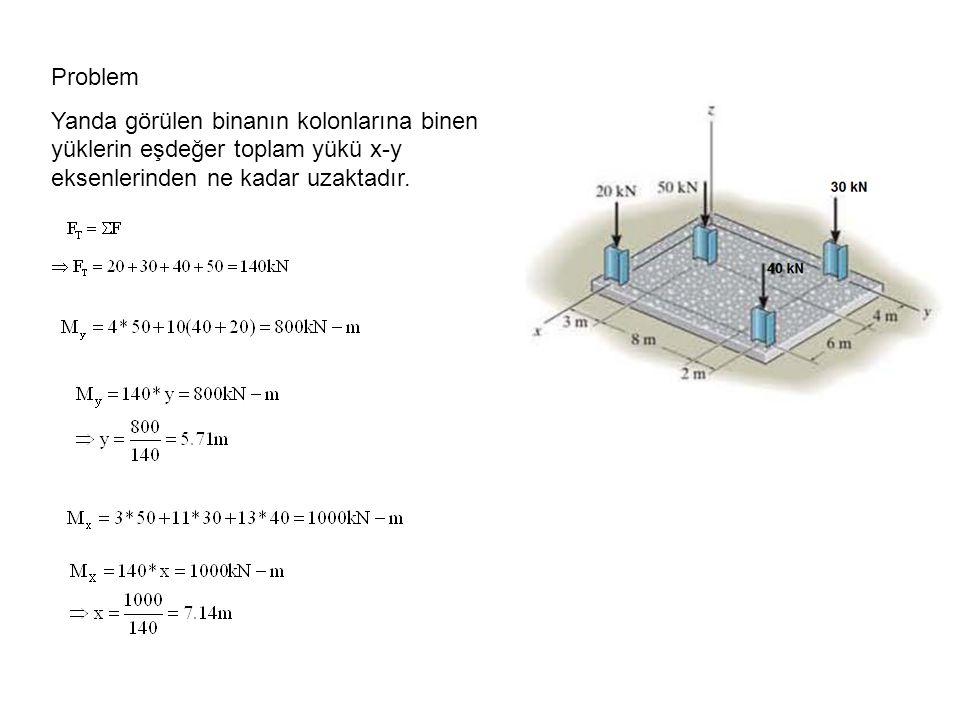 Problem Yanda görülen binanın kolonlarına binen yüklerin eşdeğer toplam yükü x-y eksenlerinden ne kadar uzaktadır.