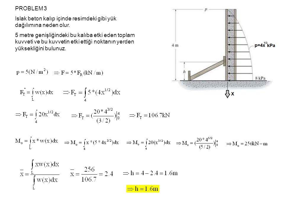PROBLEM 3 Islak beton kalıp içinde resimdeki gibi yük dağılımına neden olur.