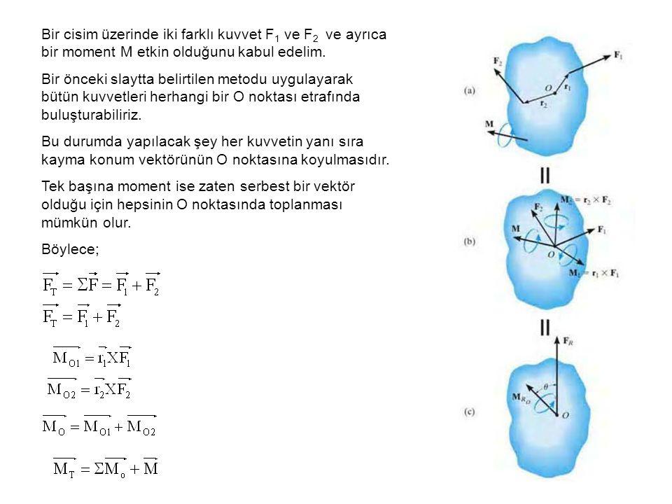 Bir cisim üzerinde iki farklı kuvvet F1 ve F2 ve ayrıca bir moment M etkin olduğunu kabul edelim.