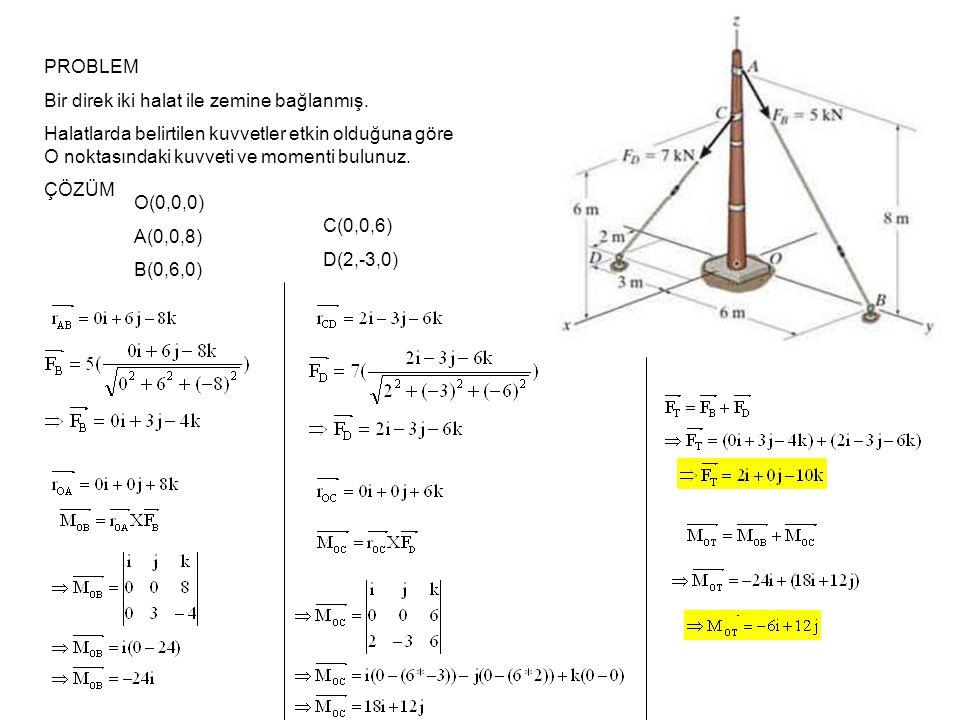 PROBLEM Bir direk iki halat ile zemine bağlanmış. Halatlarda belirtilen kuvvetler etkin olduğuna göre O noktasındaki kuvveti ve momenti bulunuz.