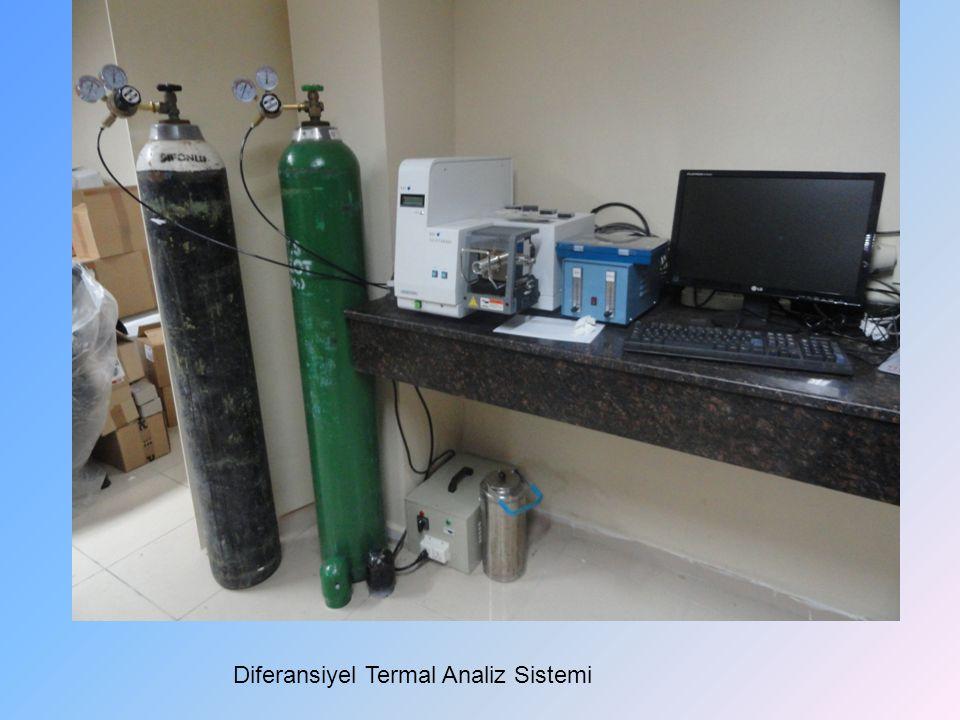 Diferansiyel Termal Analiz Sistemi