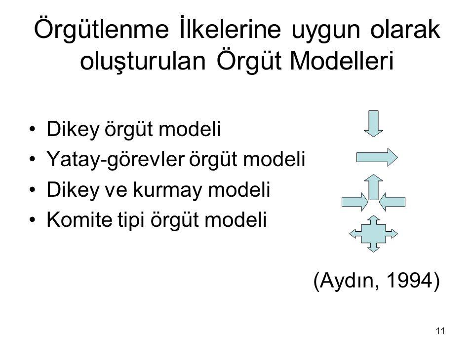 Örgütlenme İlkelerine uygun olarak oluşturulan Örgüt Modelleri