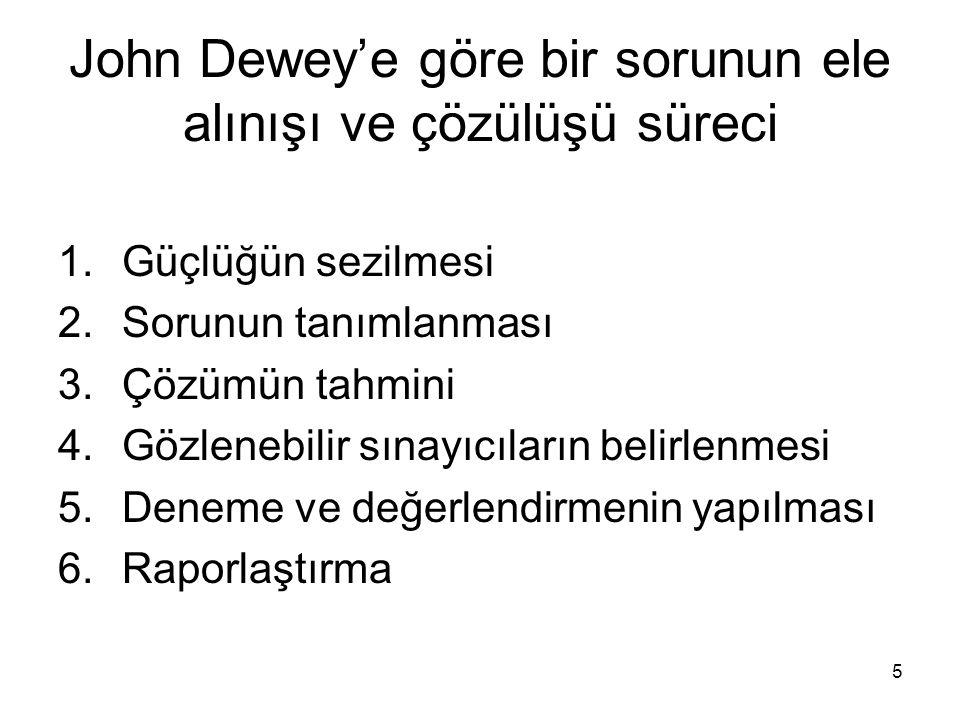 John Dewey'e göre bir sorunun ele alınışı ve çözülüşü süreci