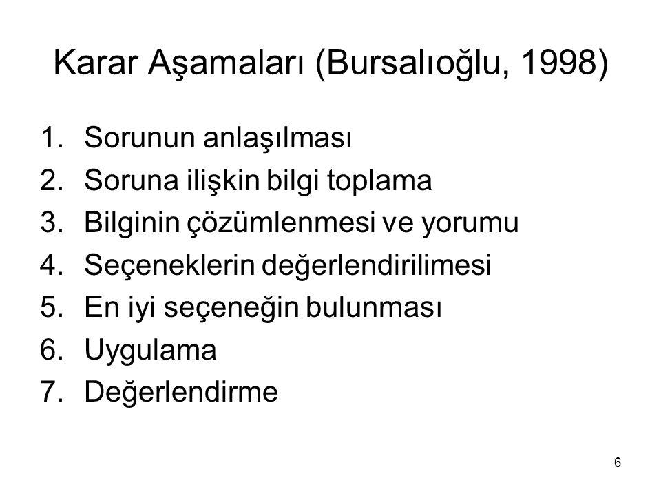Karar Aşamaları (Bursalıoğlu, 1998)