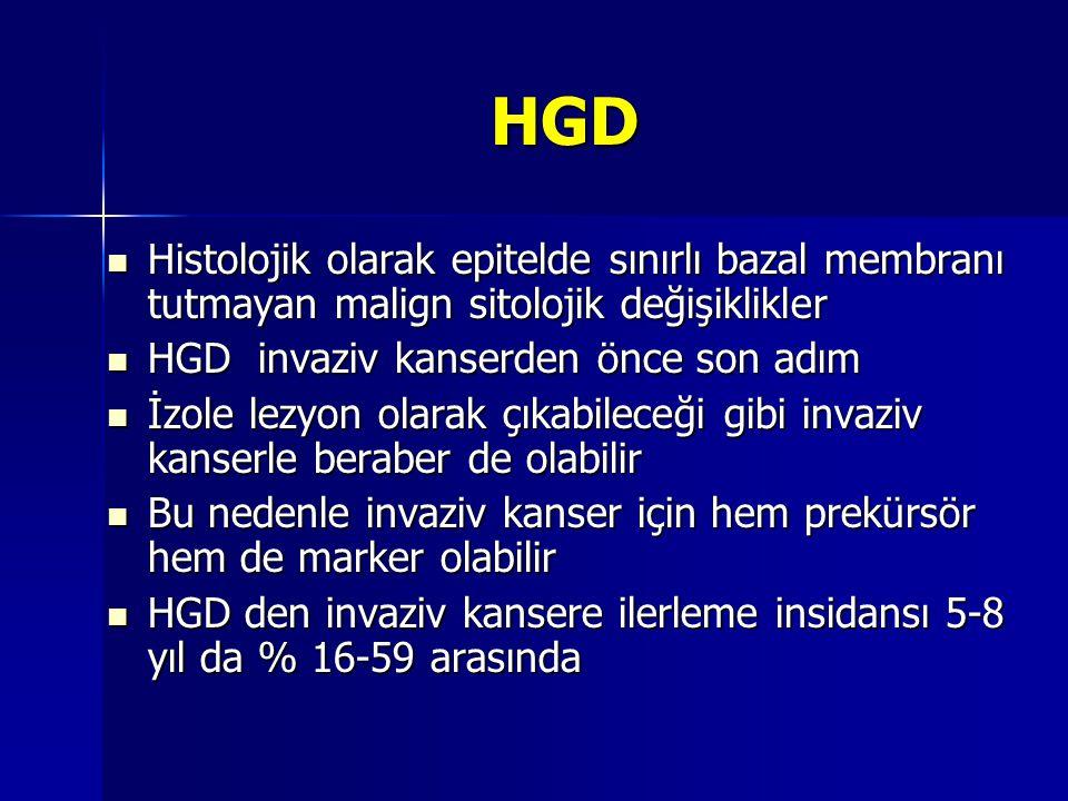 HGD Histolojik olarak epitelde sınırlı bazal membranı tutmayan malign sitolojik değişiklikler. HGD invaziv kanserden önce son adım.