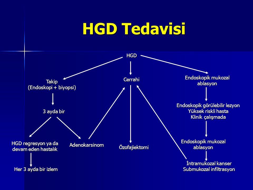 HGD Tedavisi HGD Endoskopik mukozal ablasyon Cerrahi Takip