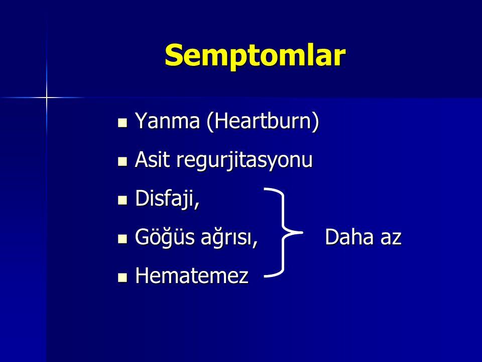 Semptomlar Yanma (Heartburn) Asit regurjitasyonu Disfaji,
