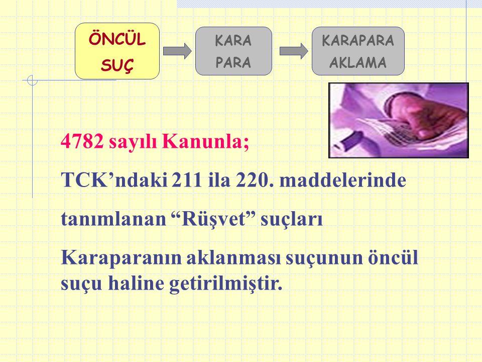 TCK'ndaki 211 ila 220. maddelerinde tanımlanan Rüşvet suçları