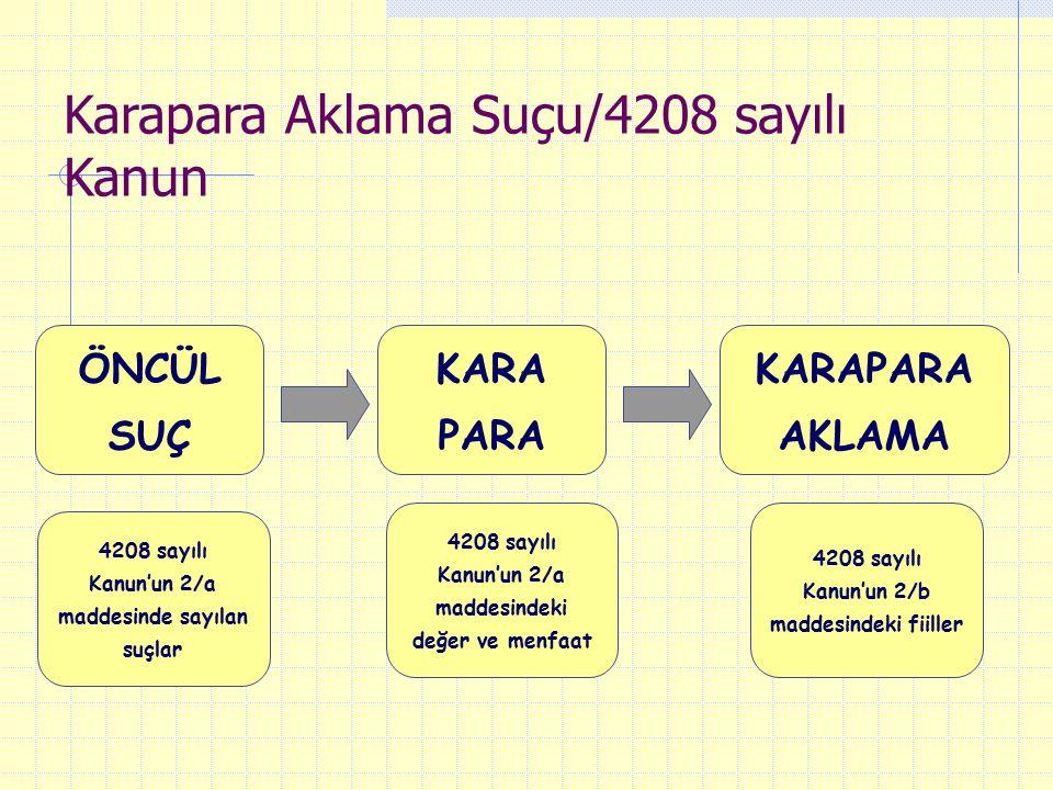 Karapara Aklama Suçu/4208 sayılı Kanun