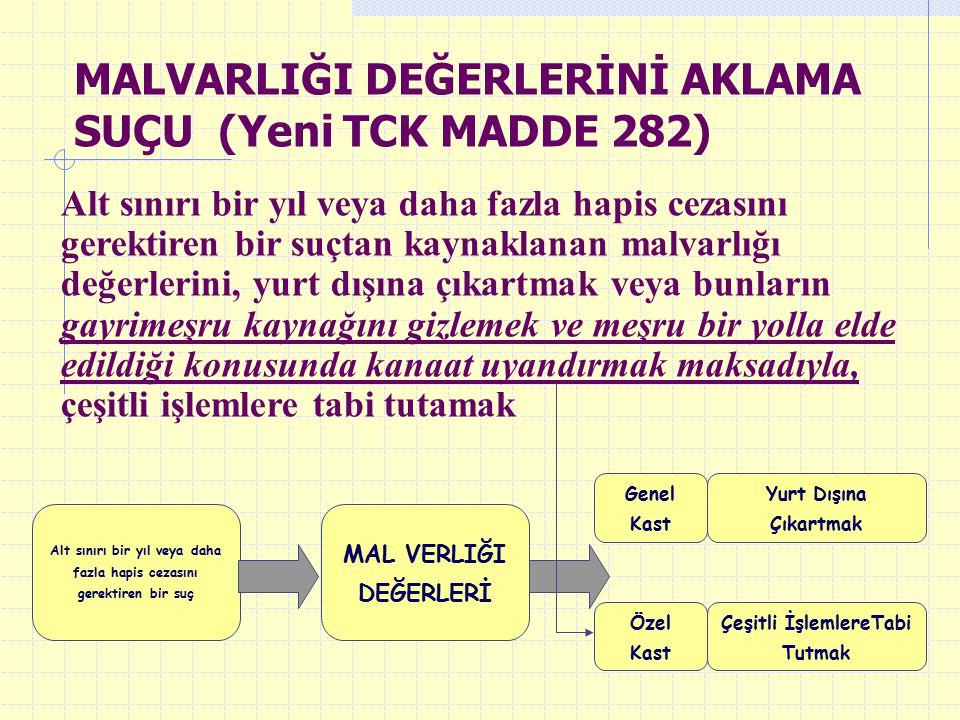 MALVARLIĞI DEĞERLERİNİ AKLAMA SUÇU (Yeni TCK MADDE 282)