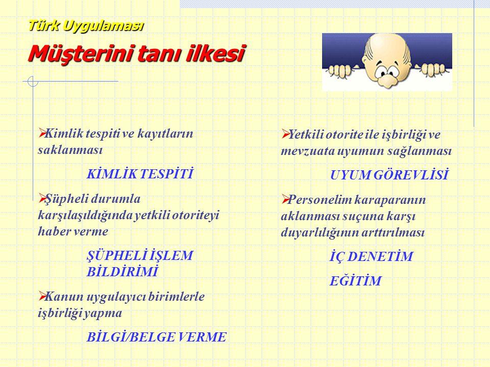 Müşterini tanı ilkesi Türk Uygulaması