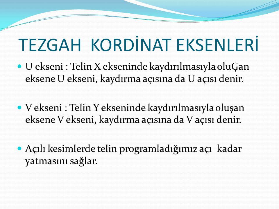 TEZGAH KORDİNAT EKSENLERİ