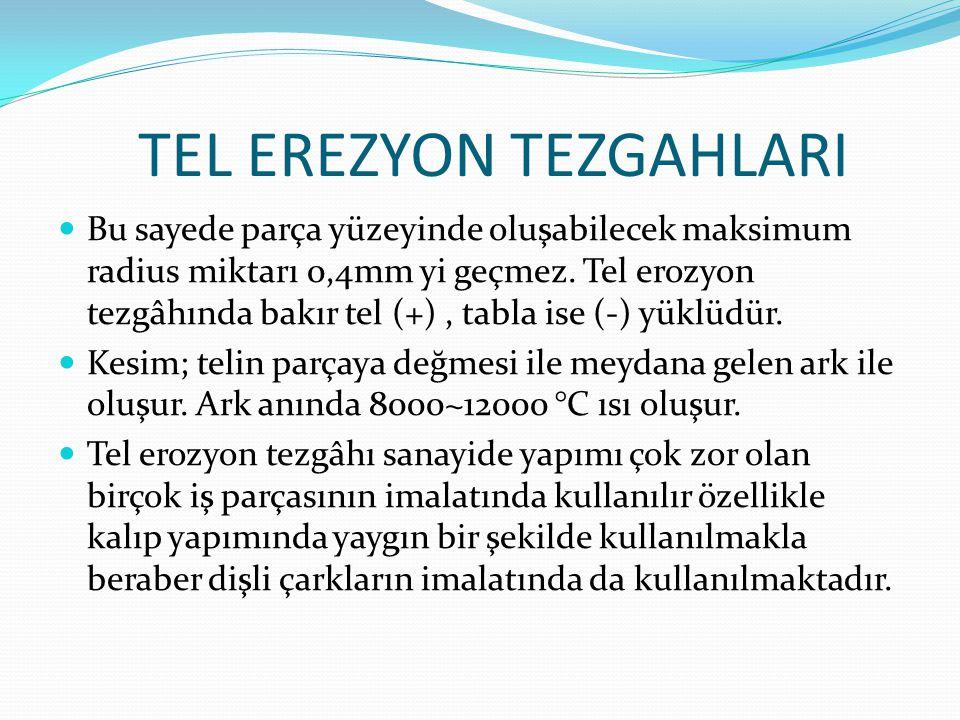 TEL EREZYON TEZGAHLARI