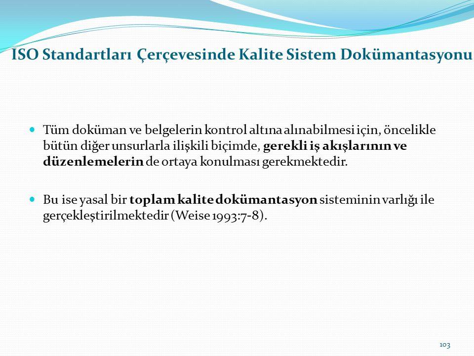 ISO Standartları Çerçevesinde Kalite Sistem Dokümantasyonu