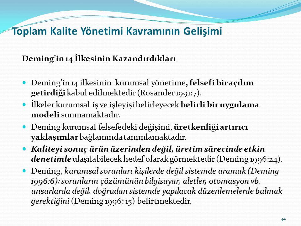 Toplam Kalite Yönetimi Kavramının Gelişimi