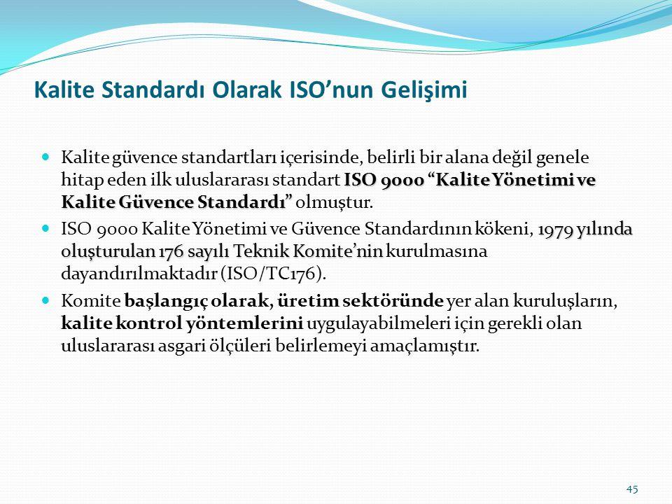 Kalite Standardı Olarak ISO'nun Gelişimi