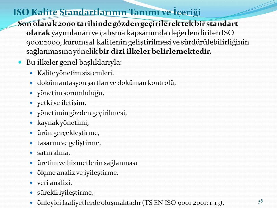 ISO Kalite Standartlarının Tanımı ve İçeriği