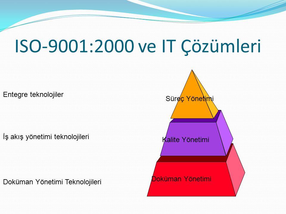 ISO-9001:2000 ve IT Çözümleri Entegre teknolojiler Süreç Yönetimi