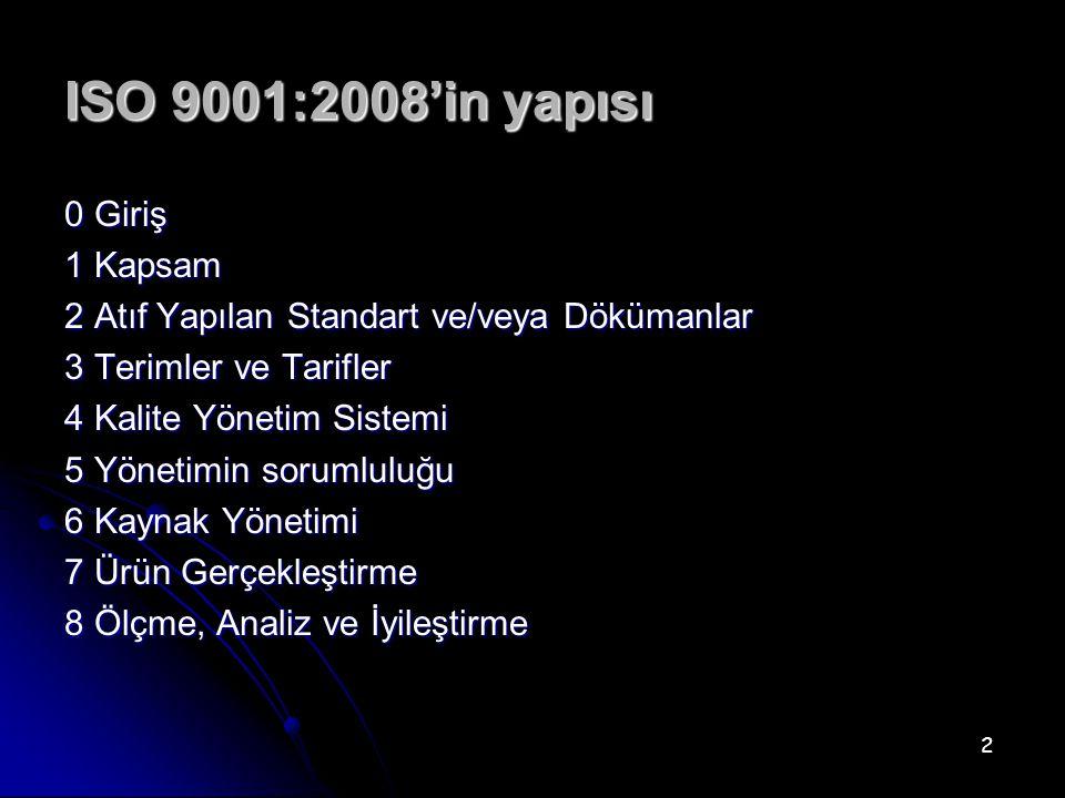 ISO 9001:2008'in yapısı 0 Giriş 1 Kapsam