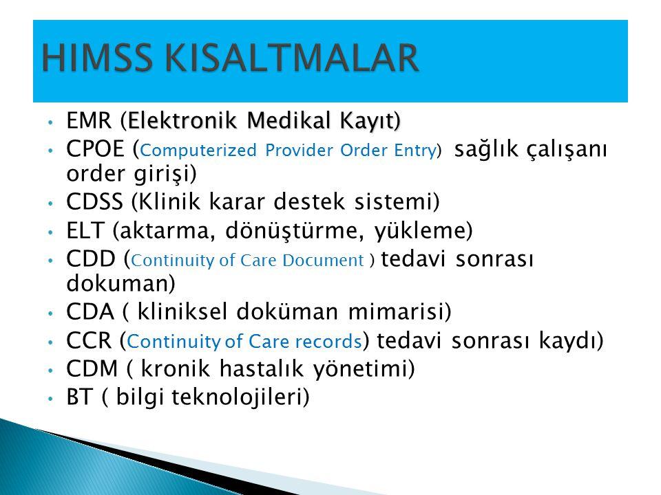 HIMSS KISALTMALAR EMR (Elektronik Medikal Kayıt)