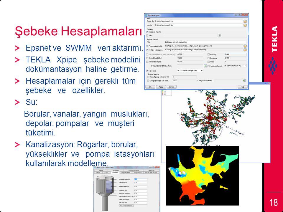 Şebeke Hesaplamaları Epanet ve SWMM veri aktarımı.