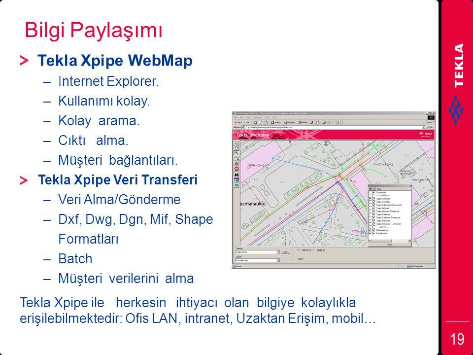 Bilgi Paylaşımı Tekla Xpipe WebMap Internet Explorer. Kullanımı kolay.