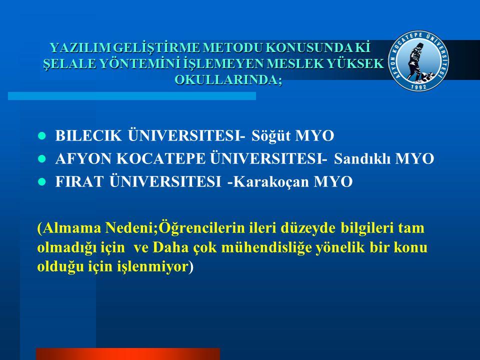 Bilecik Üniversitesi- Söğüt MYO