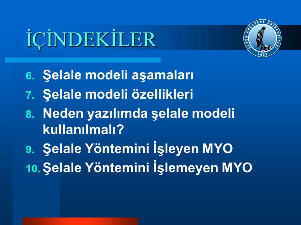 İçİndekİler Şelale modeli aşamaları Şelale modeli özellikleri