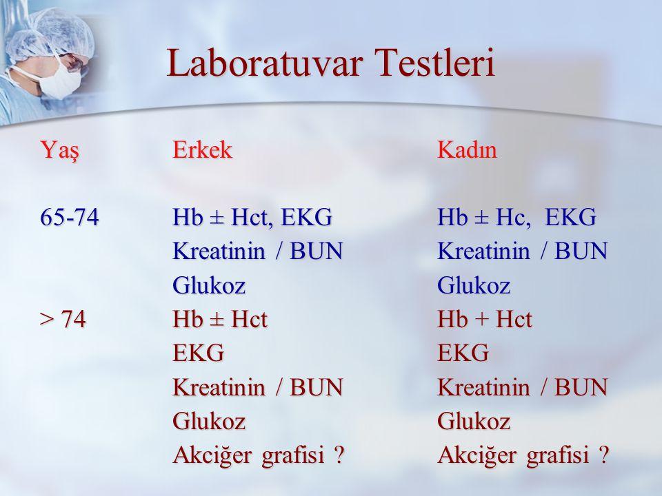 Laboratuvar Testleri Yaş Erkek Kadın 65-74 Hb ± Hct, EKG Hb ± Hc, EKG