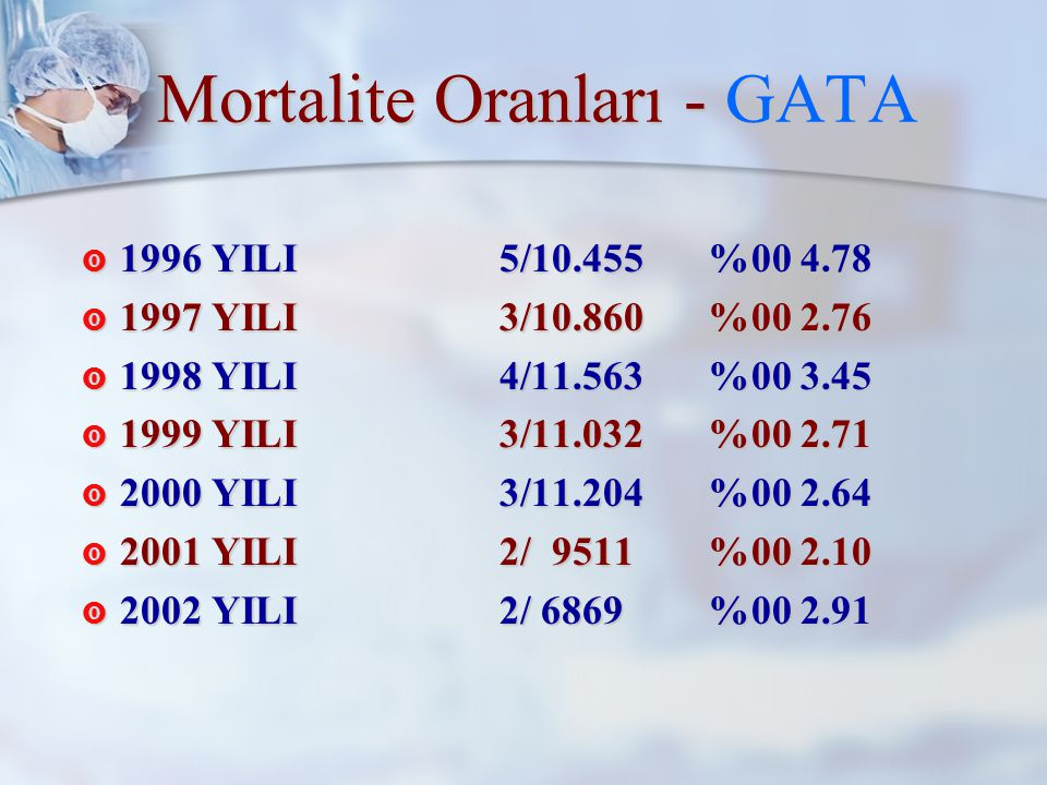 Mortalite Oranları - GATA